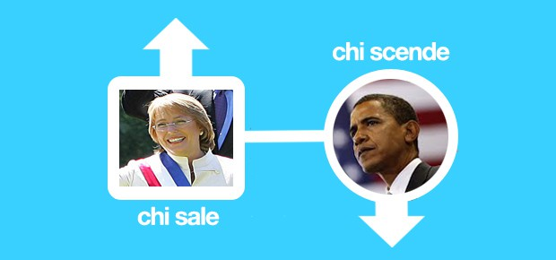 bachelet-obama