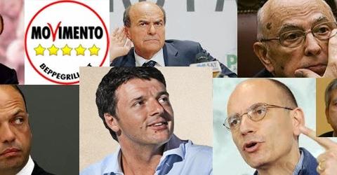politici 2013