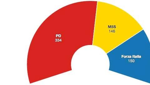 legge-elettorale-italicum-slider