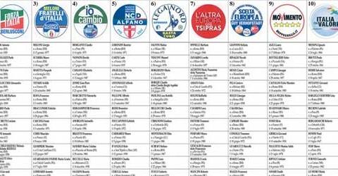 Elezioni-Europee-2014-chi-vincerà-Previsioni-e-azzardi-