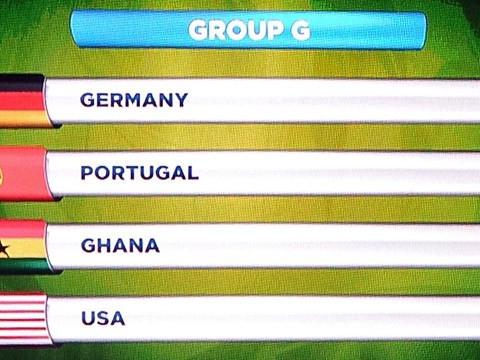 Speciale-Mondiali-girone-G-Germania-Portogallo-Stati-Uniti-Ghana.jpg