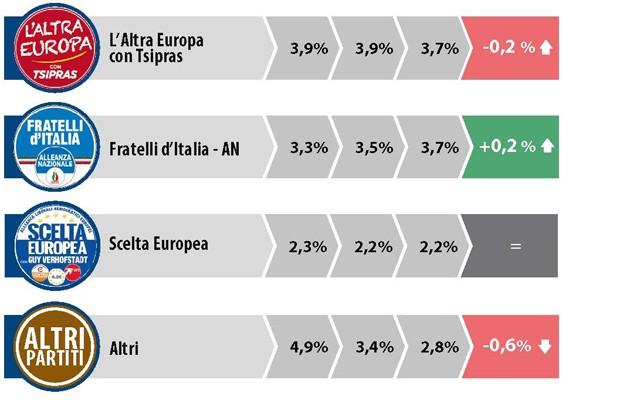 sondaggi-elezioni-europee-2014-tsipras