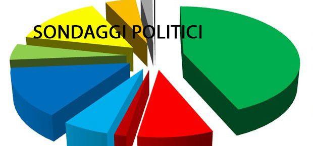 sondaggi politici della settimana