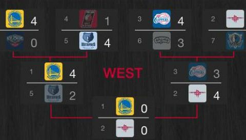 finale western conference 2015