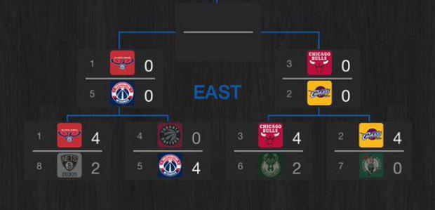NBA Playoffs Preview - Round 2