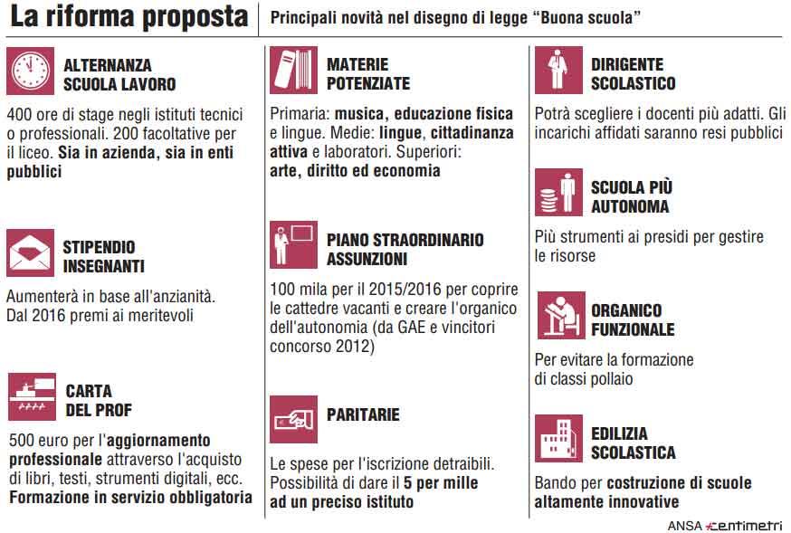 La scuola secondo Matteo Renzi