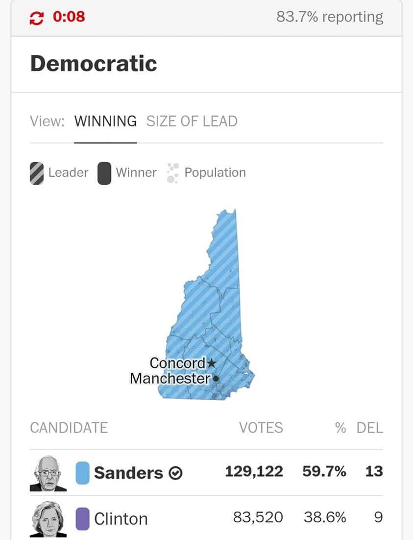primarie democratiche new hampshire