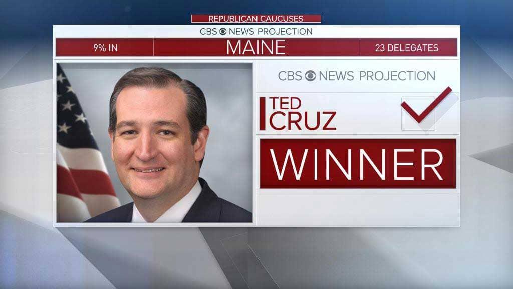 Primarie repubblicane 2016: Ted Cruz vince in Maine e Kansas