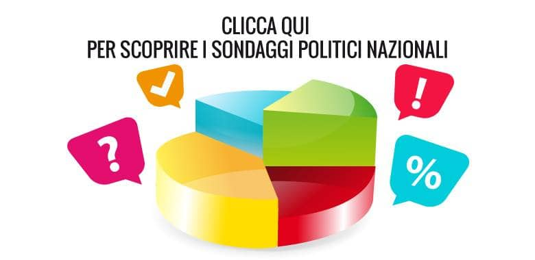 sondaggi politiche nazionali