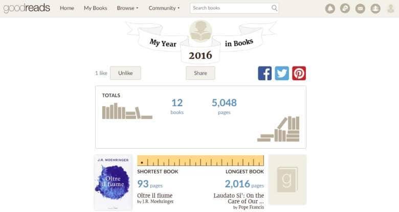 social network di libri