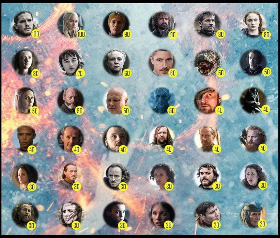 I personaggi sceglibili