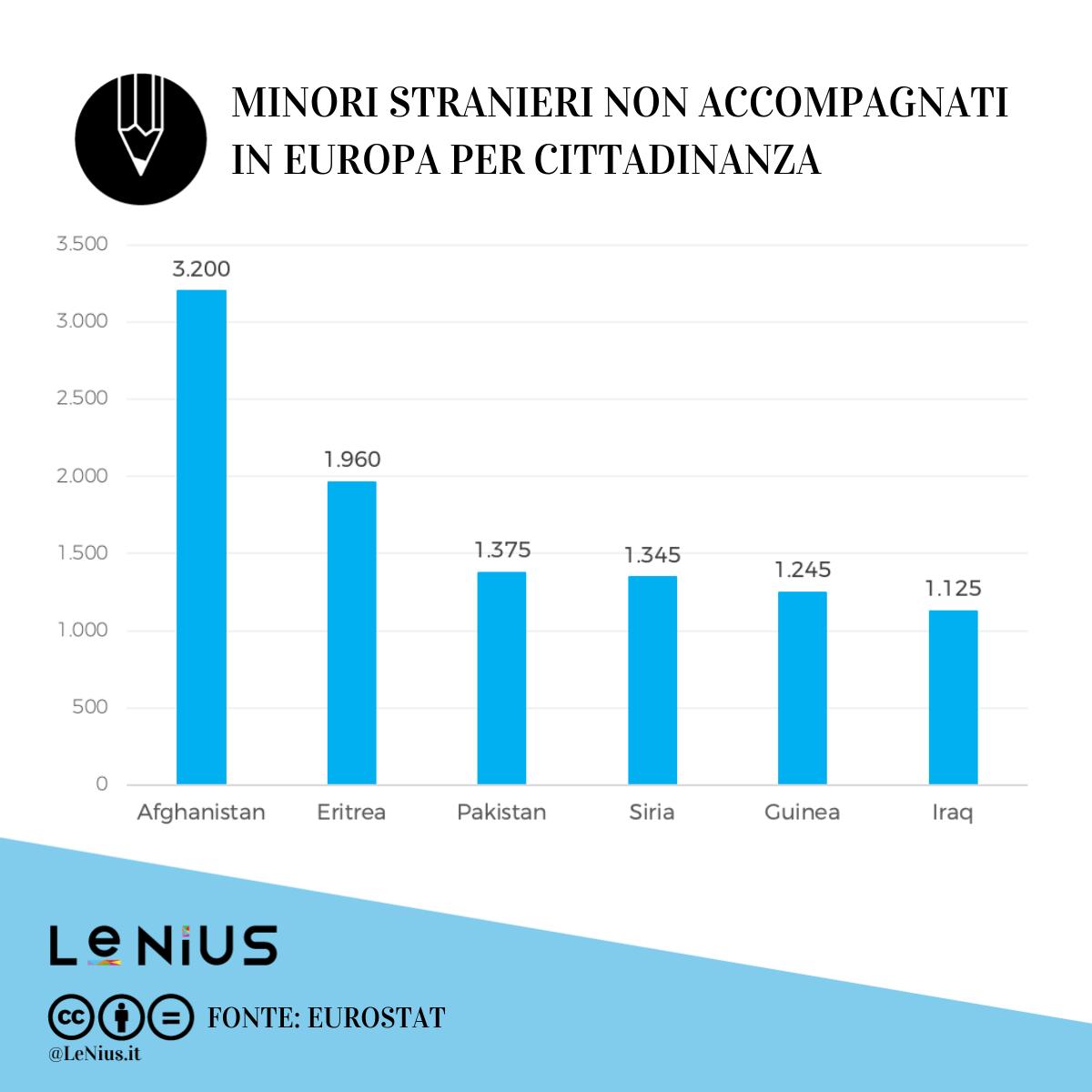msna in europa