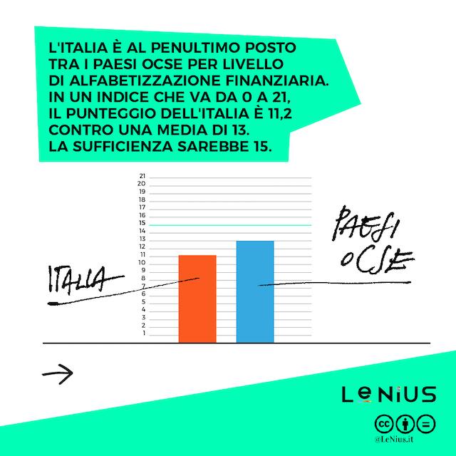competenze finanziarie italiani