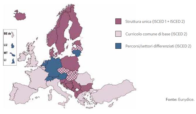 modelli organizzativi scuole europee